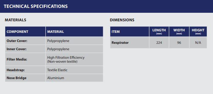 P3-Disposable-Fold-Flat-Respirator-H-SERIES-HX-3