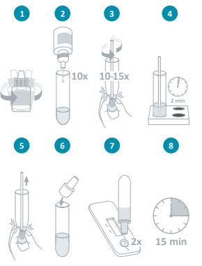 NADAL® COVID-19 Antigen snabbtest - resultat på 15 minuter