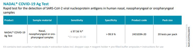 Antigentest NADAL® COVID-19 Ag Rapid Test - Antigentest Covid-19 - Coronatest antigen -snabbtest