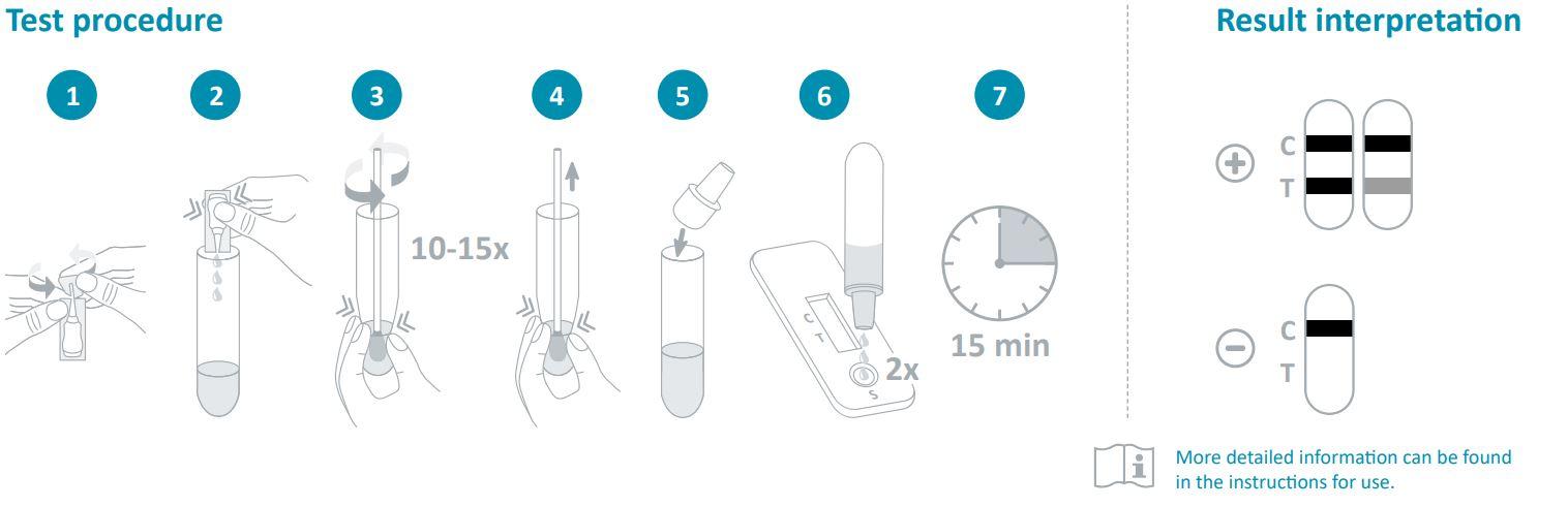 antigentest-covid-19-nadal-ag-rapid-test-2